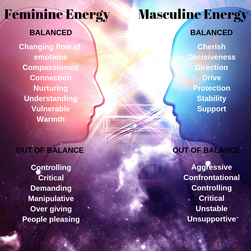 Inspire Me To Change - Understanding the masculine and